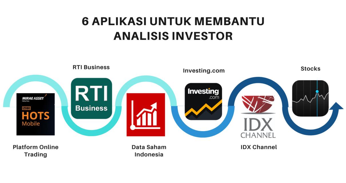aplikasi untuk investasi saham
